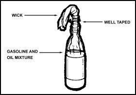diagram of a Molotov cocktail