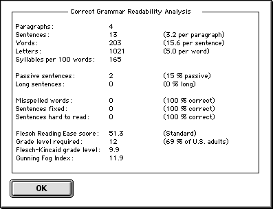 Correct Grammar 3.0's readability analysis of my previous post, 'Invariant'